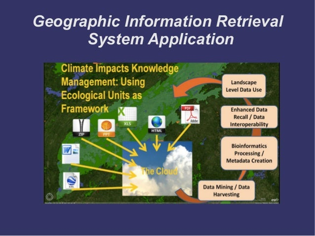 application of geographical information system