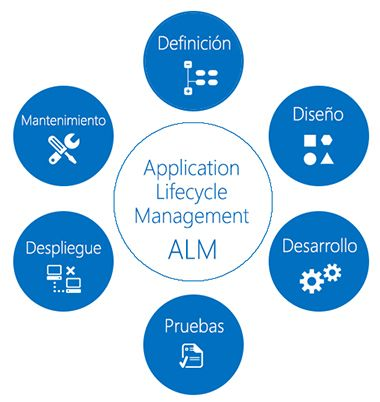 microsoft application lifecycle management certification