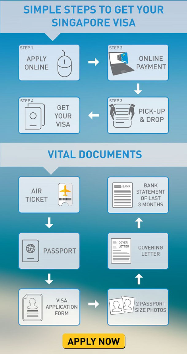 online visitor visa application for canada from india