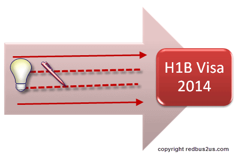 how many h1b applications filed for 2015