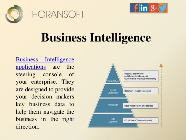 application of business intelligence in marketing