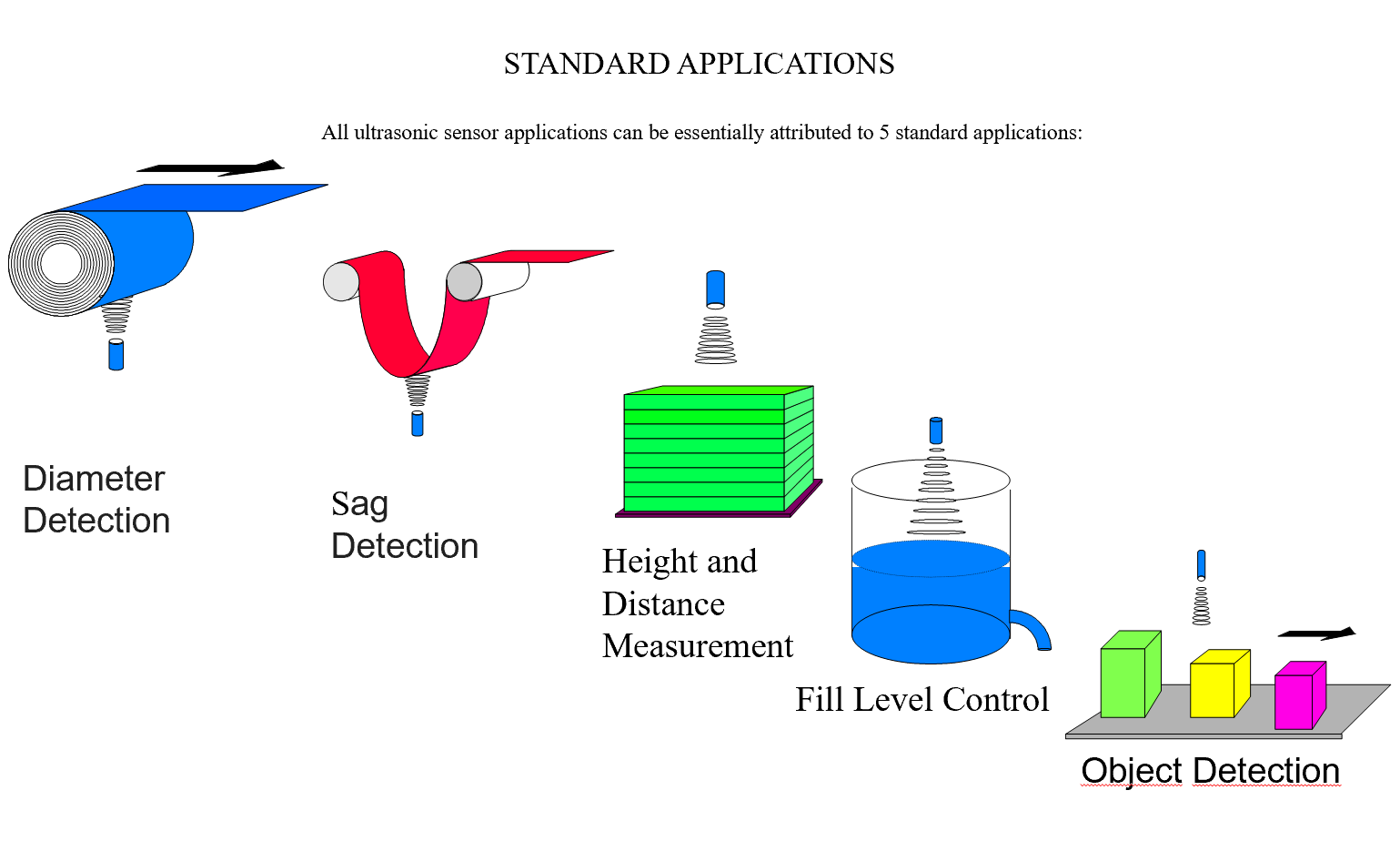 application of centrifugation in food industry