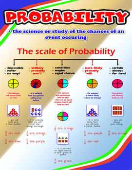 application of probability in mathematics
