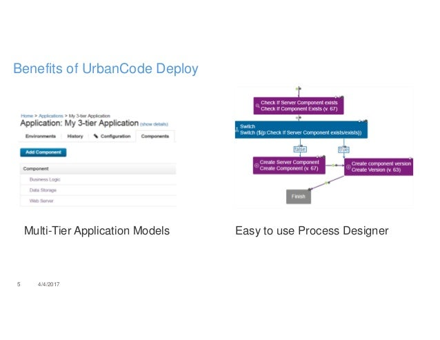 how to deploy application in websphere