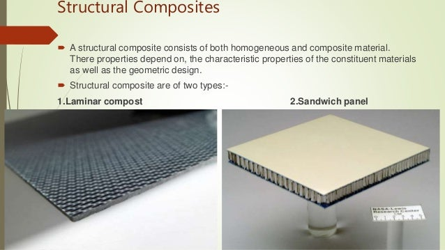 composite materials and their applications